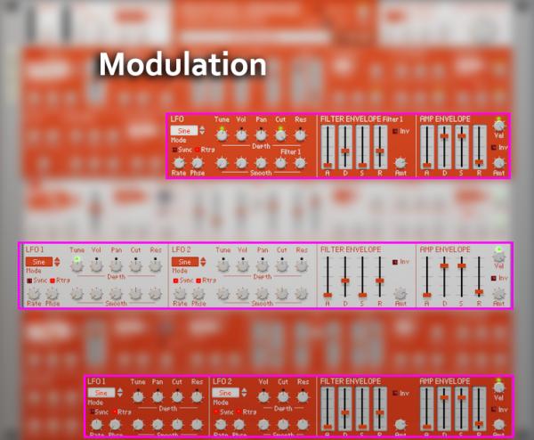 Mixfood Orange - Modulation