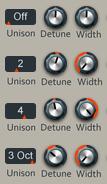 Mixfood WT4 - Unison